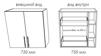 sushka-variant