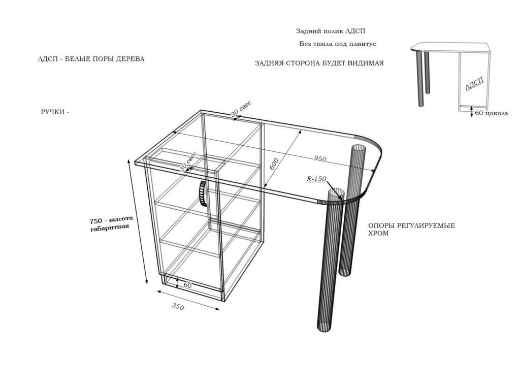 Эскизы столов